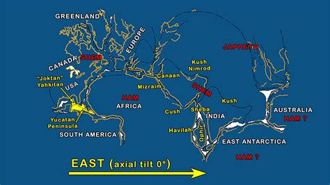 Atlantis, Earth Changes and Prophetic Perils as discussed